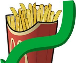 麦当劳第三季度净利润再降远超分析师预期