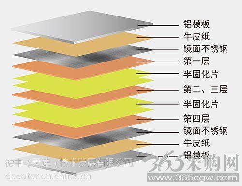 【供应层压机mp300 pcb电路板制作设备