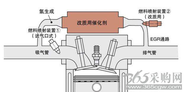 丰田5vz 发动机电脑针脚电路图