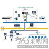 煤矿调度系统-井下调度系统-KT124