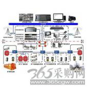 矿用无线通信系统- 井下无线通讯-KT158