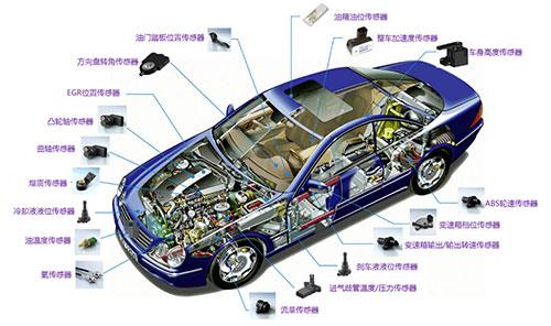传感器产业,汽车配件,汽车传感器