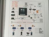 矿用无线通讯系统KT267山西