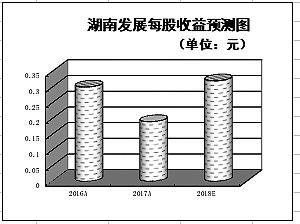 多部门力促电力市场化交易逾2亿元大单抢筹8只电力股